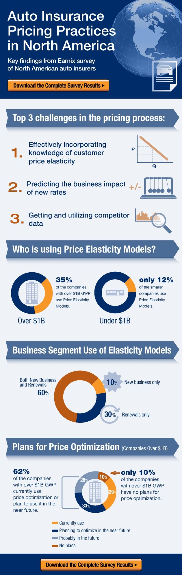 Infographic 2012NA-Auto-Pricing-Survey (short)